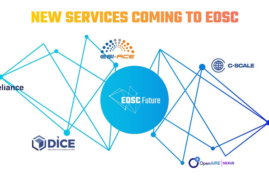 EOSC_Future_banner_new_services